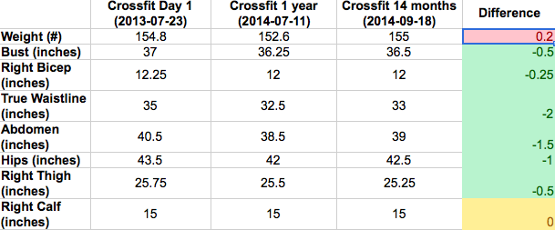 Progress in numbers